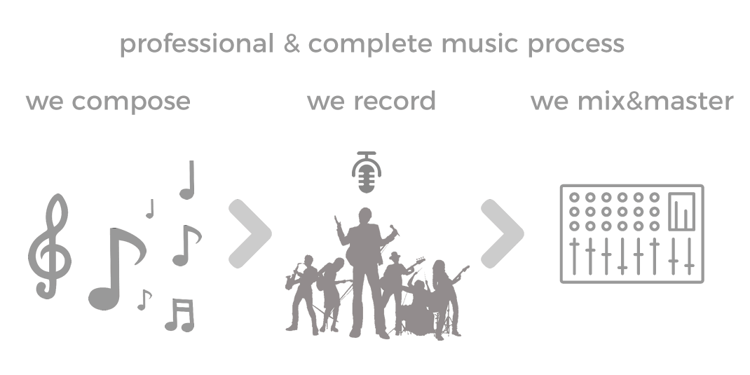 professional & complete music process
